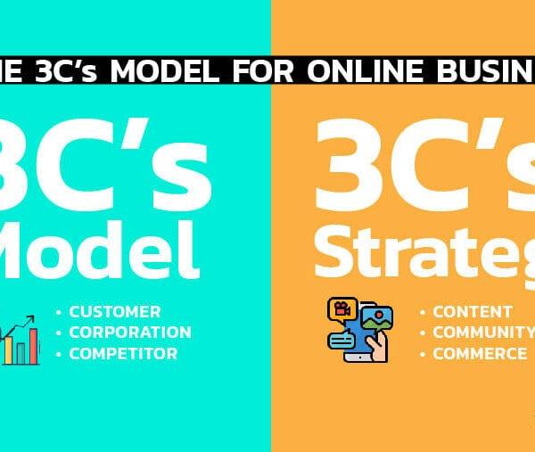 รู้จัก 3C's Analysis Model และ 3C's Content Strategy ในการทำตลาด